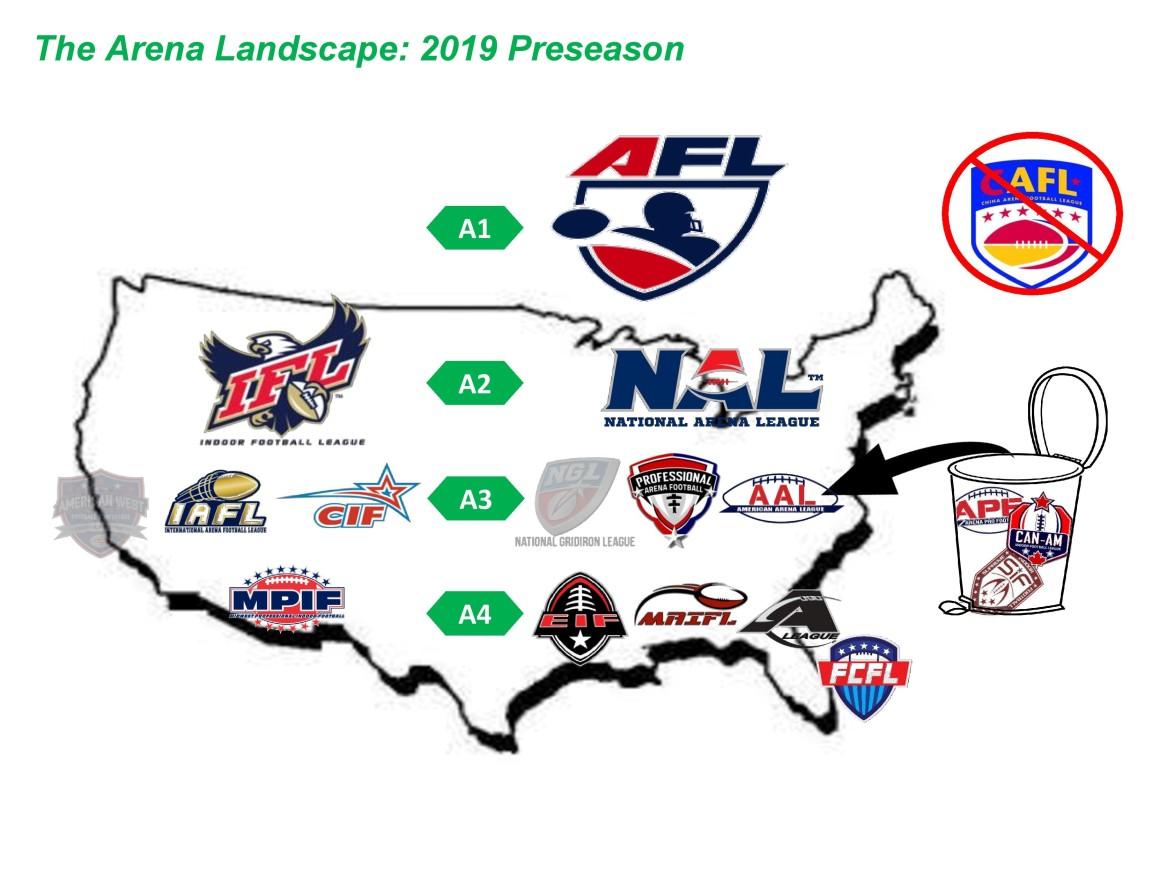 Arena 2019 Preseason