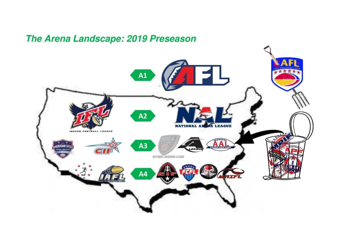 Arena 2019 Preseason 4